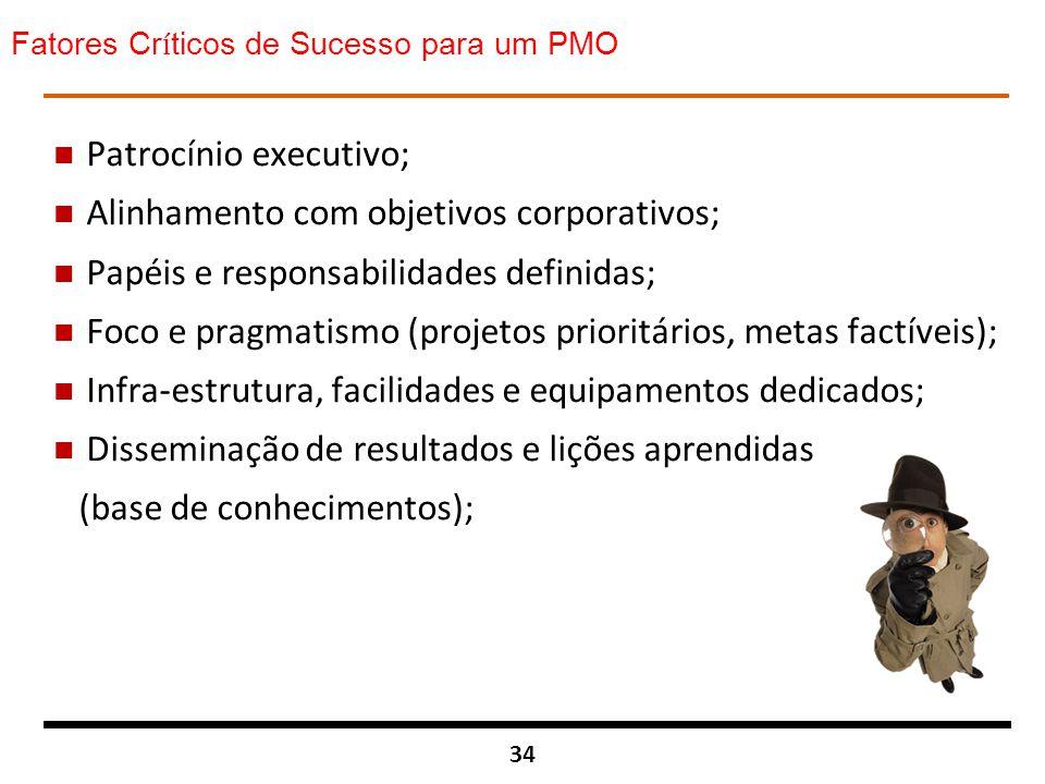Fatores Críticos de Sucesso para um PMO