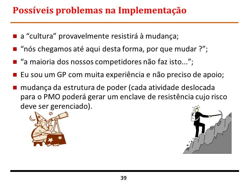 Possíveis problemas na Implementação