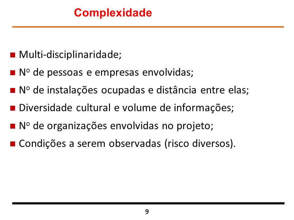 Complexidade Multi-disciplinaridade;