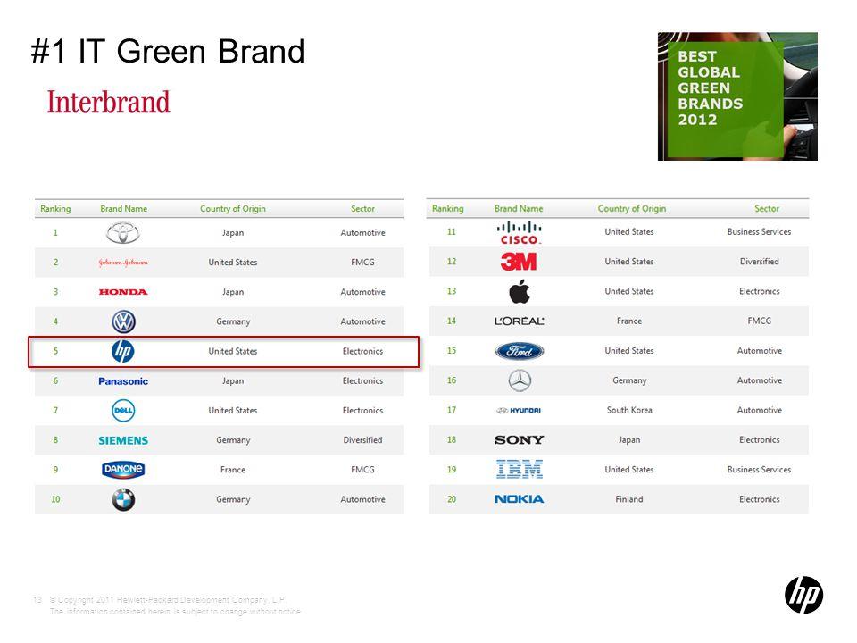 #1 IT Green Brand