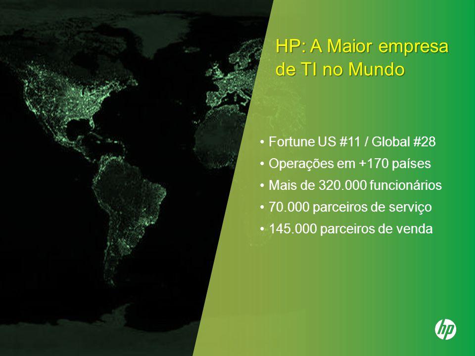 HP: A Maior empresa de TI no Mundo