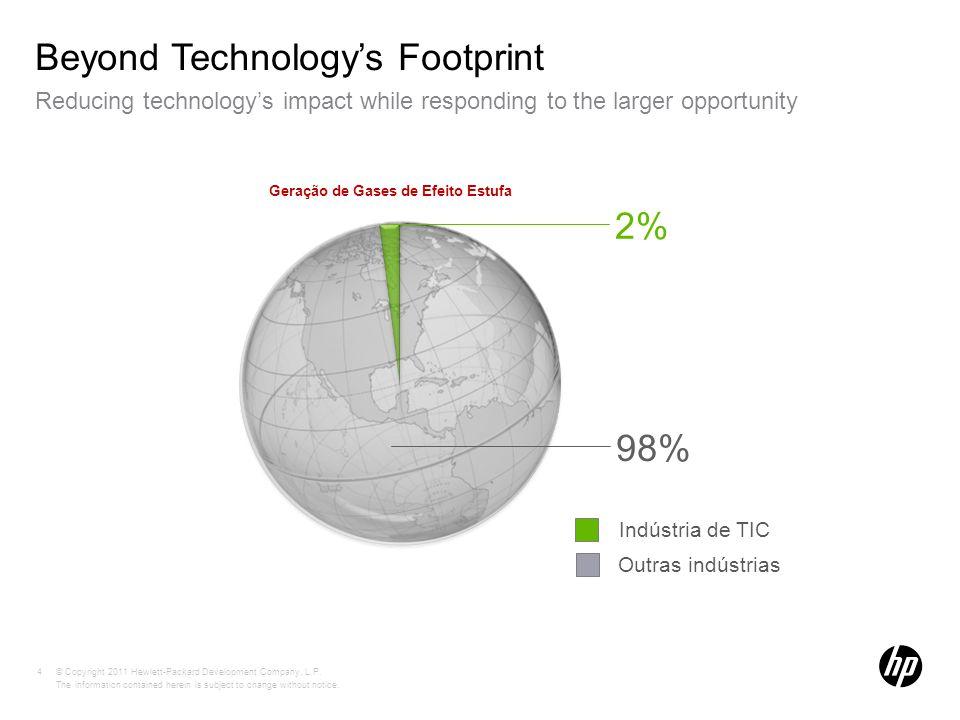 Beyond Technology's Footprint
