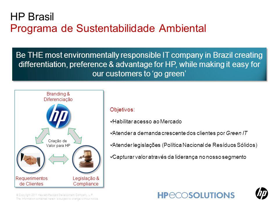 HP Brasil Programa de Sustentabilidade Ambiental