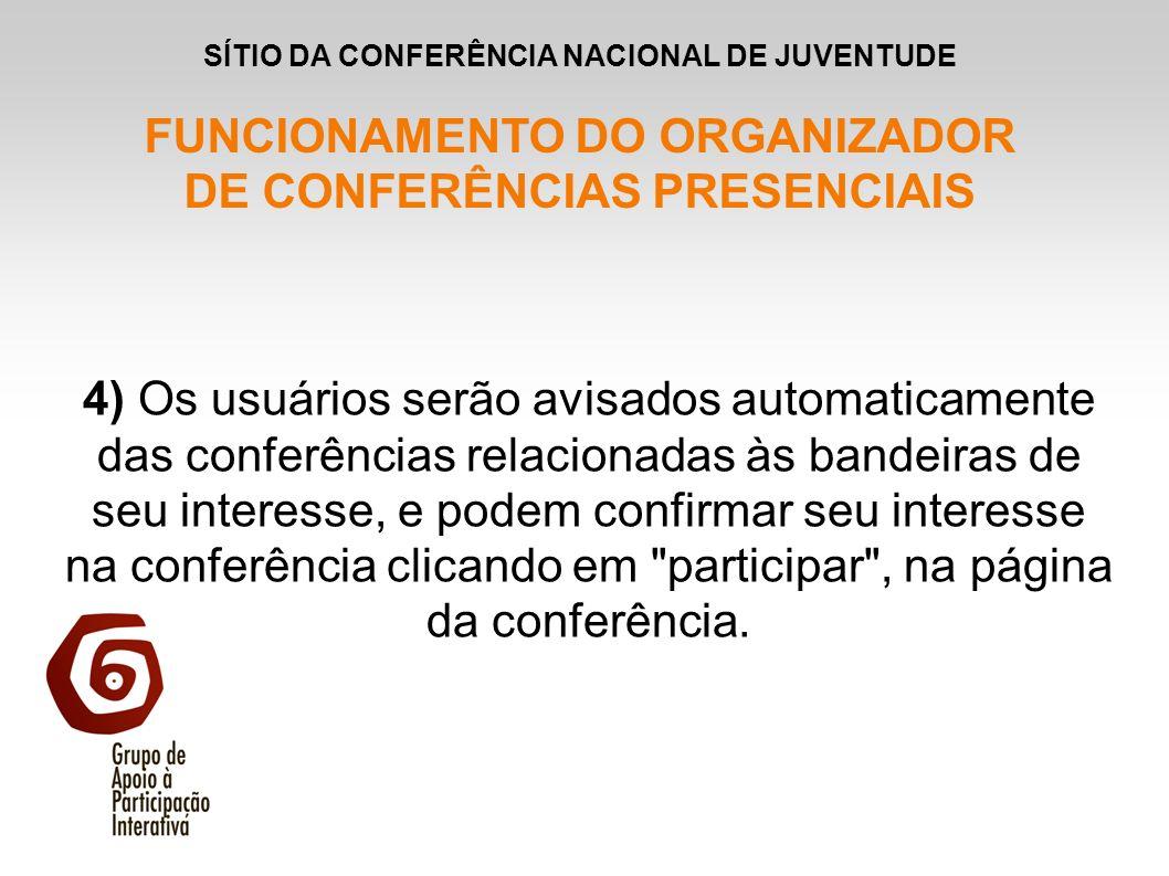 SÍTIO DA CONFERÊNCIA NACIONAL DE JUVENTUDE FUNCIONAMENTO DO ORGANIZADOR DE CONFERÊNCIAS PRESENCIAIS