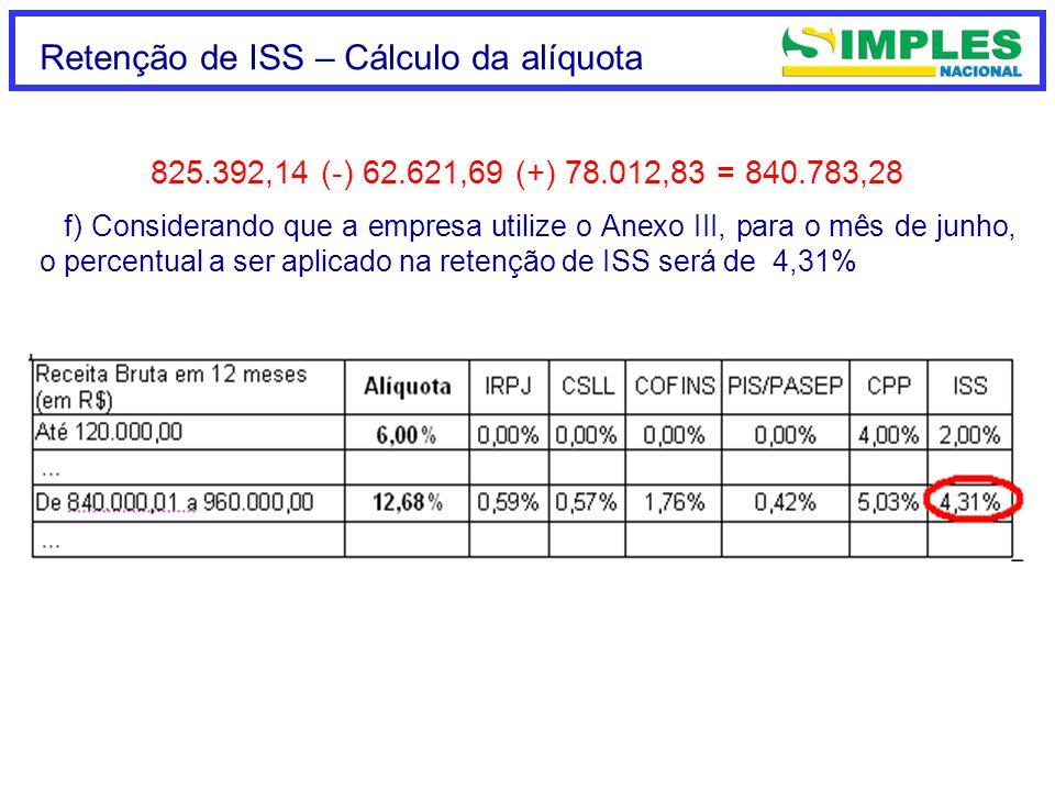 Retenção de ISS – Cálculo da alíquota