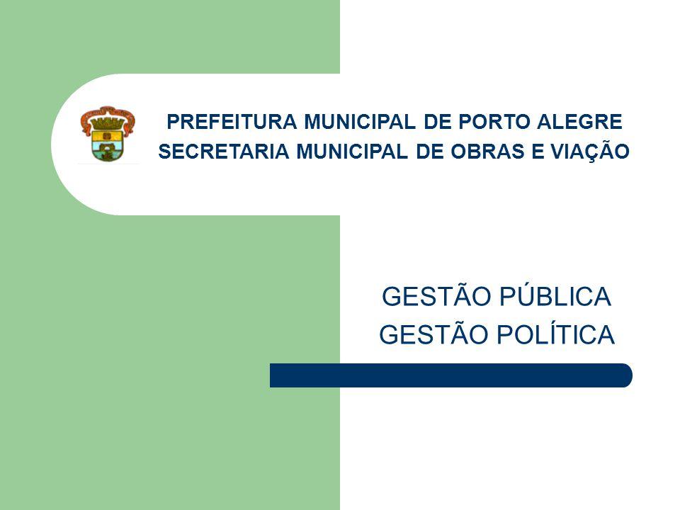 GESTÃO PÚBLICA GESTÃO POLÍTICA