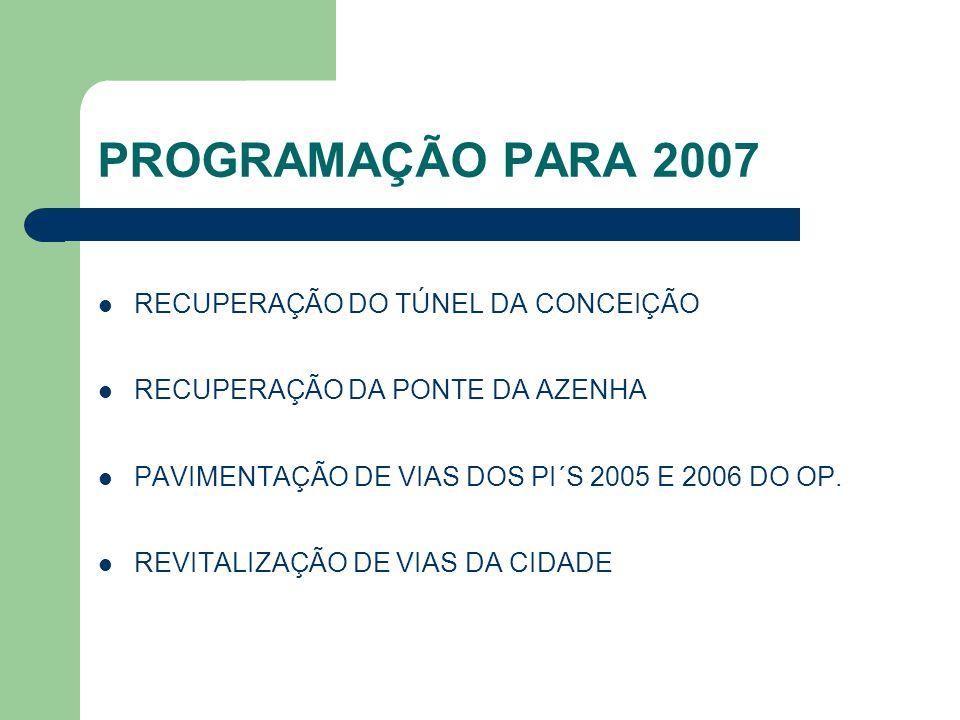 PROGRAMAÇÃO PARA 2007 RECUPERAÇÃO DO TÚNEL DA CONCEIÇÃO