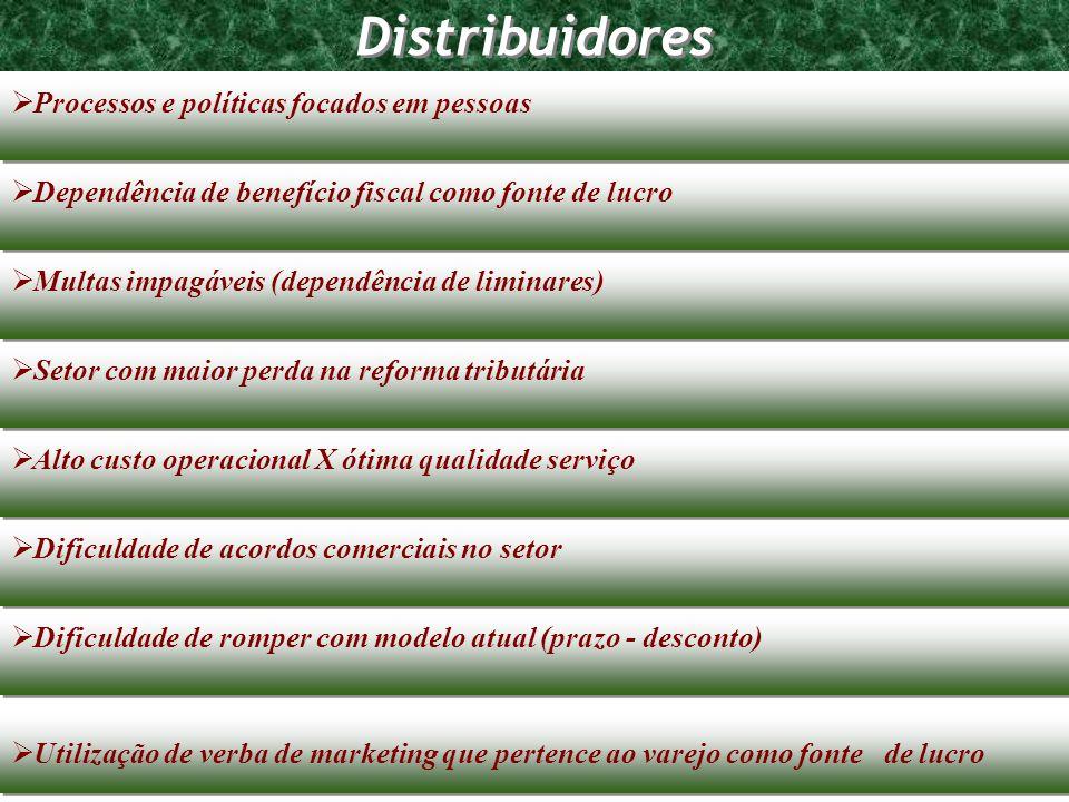 Distribuidores Processos e políticas focados em pessoas