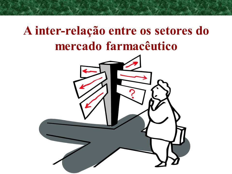 A inter-relação entre os setores do mercado farmacêutico