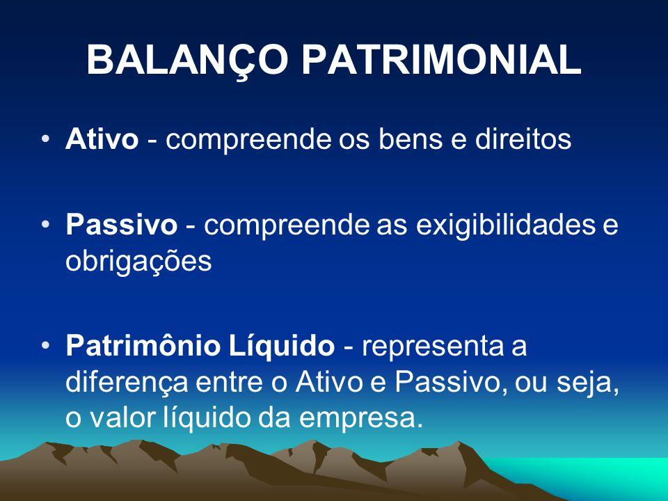 BALANÇO PATRIMONIAL Ativo - compreende os bens e direitos