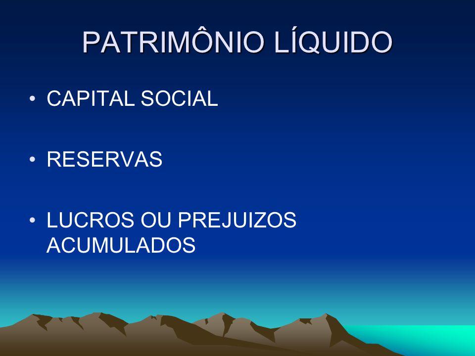 PATRIMÔNIO LÍQUIDO CAPITAL SOCIAL RESERVAS
