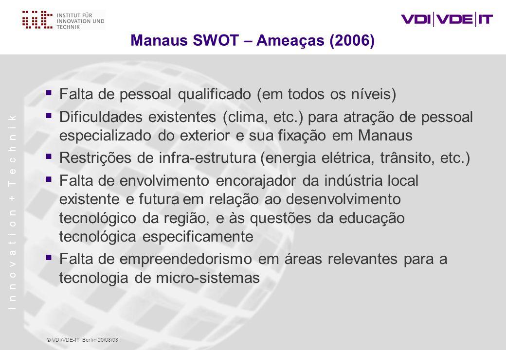 Manaus SWOT – Ameaças (2006)