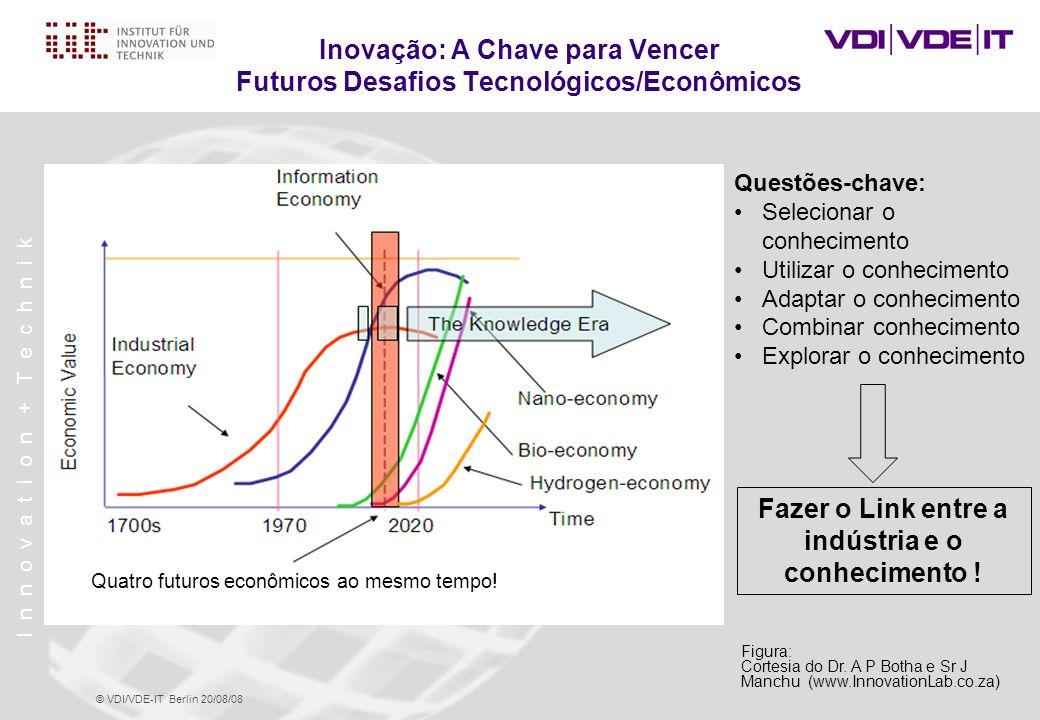 Inovação: A Chave para Vencer Futuros Desafios Tecnológicos/Econômicos
