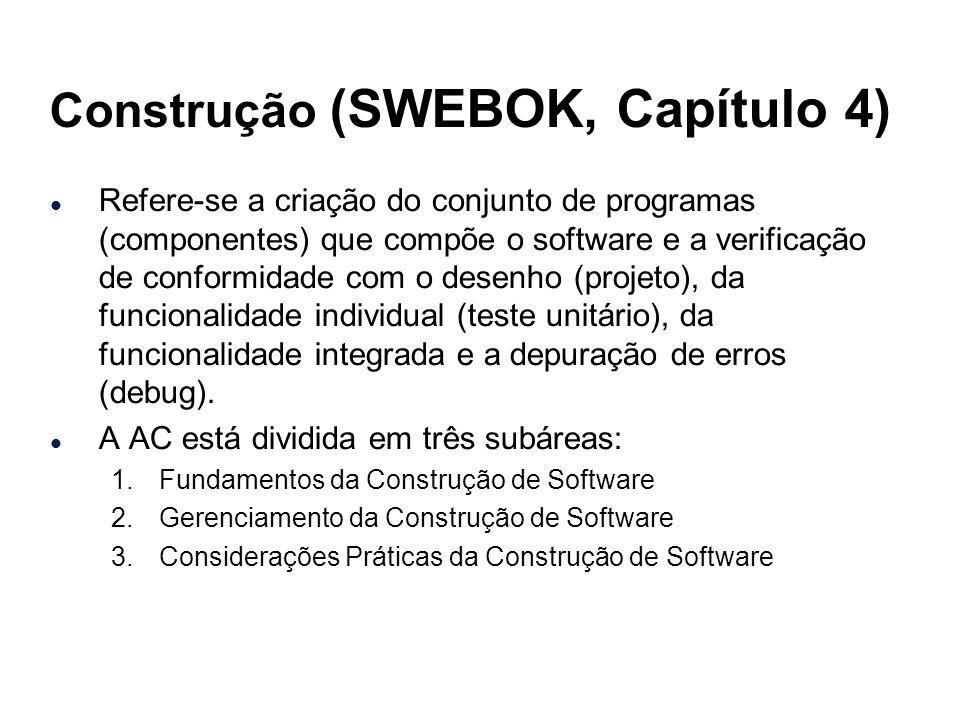 Construção (SWEBOK, Capítulo 4)
