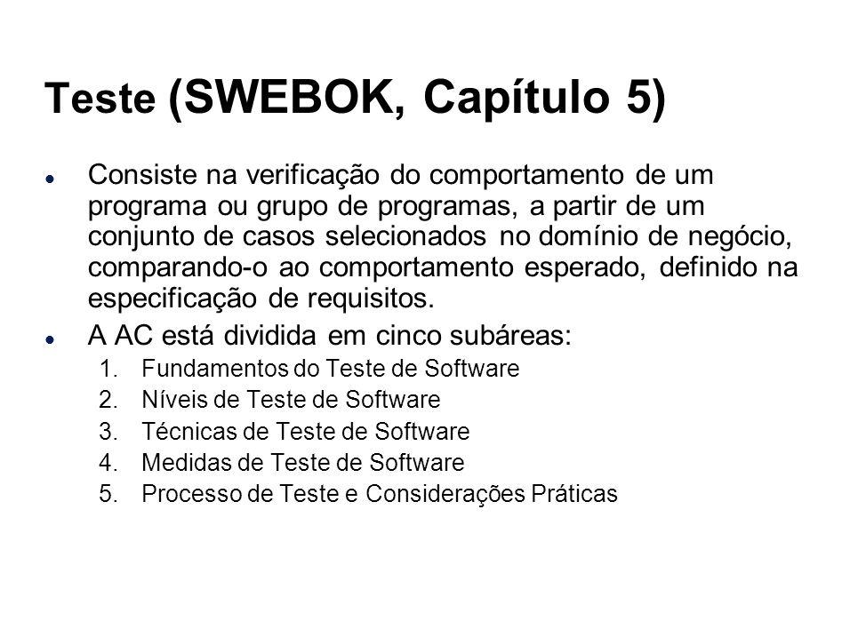 Teste (SWEBOK, Capítulo 5)