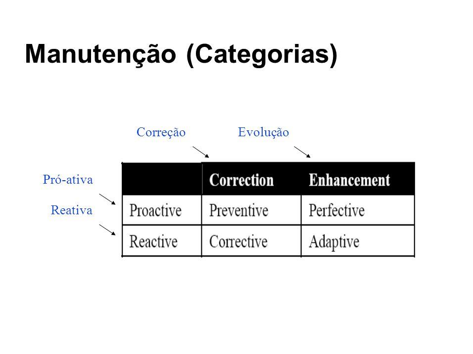 Manutenção (Categorias)