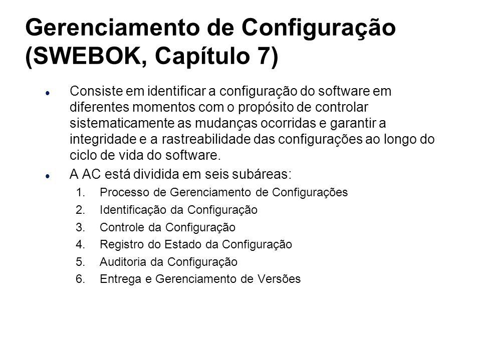 Gerenciamento de Configuração (SWEBOK, Capítulo 7)
