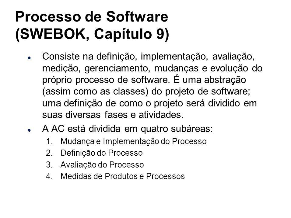Processo de Software (SWEBOK, Capítulo 9)