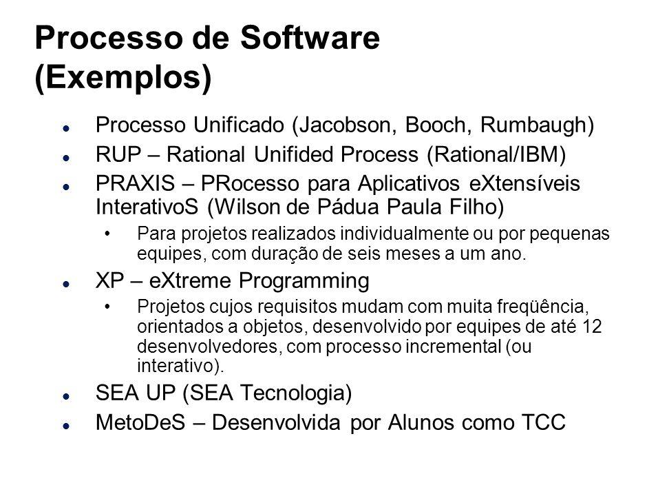 Processo de Software (Exemplos)