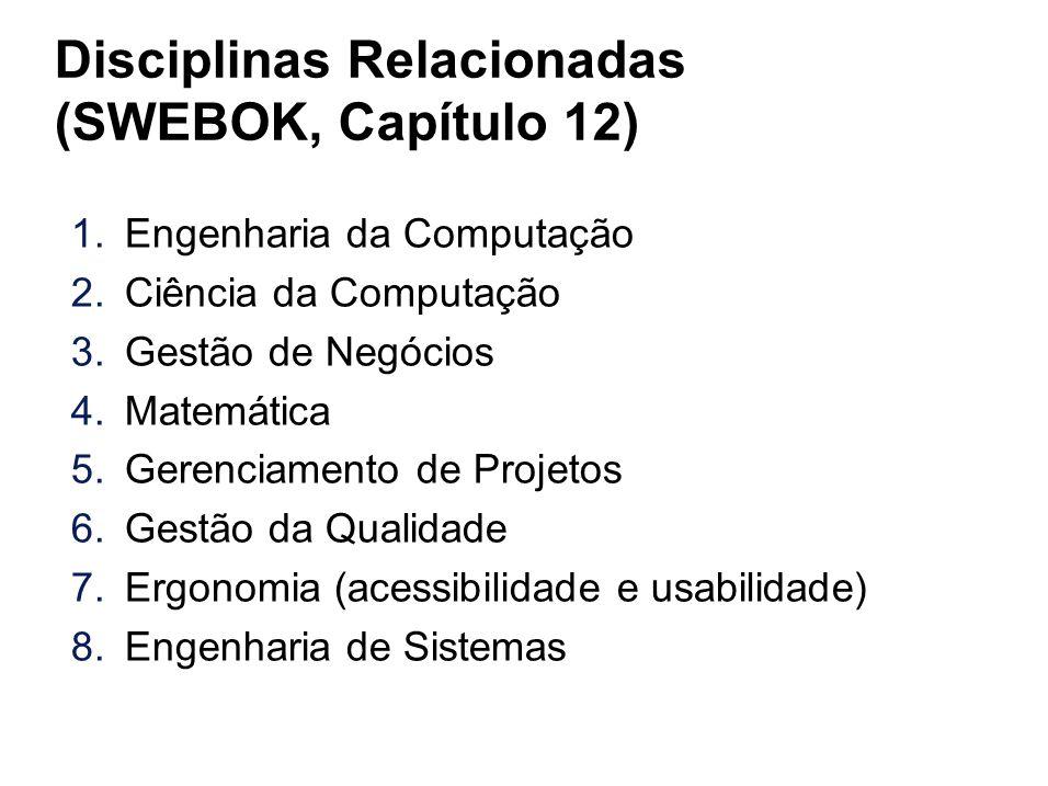 Disciplinas Relacionadas (SWEBOK, Capítulo 12)