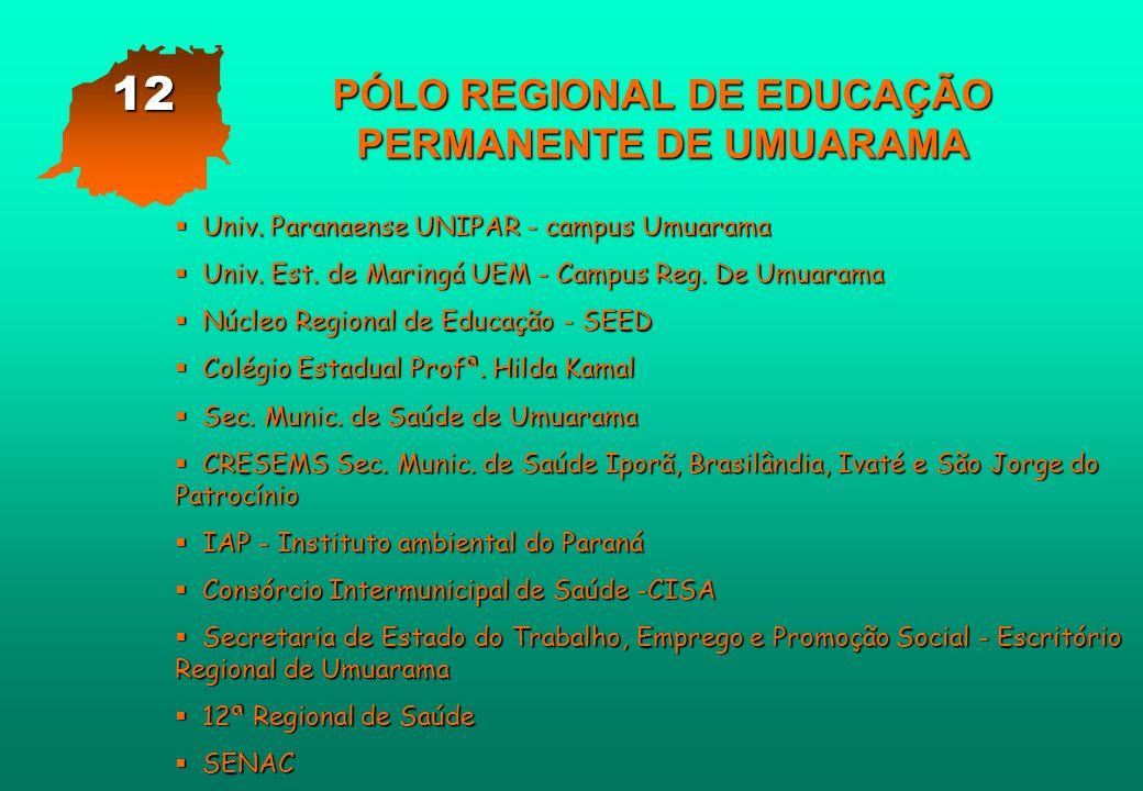 PÓLO REGIONAL DE EDUCAÇÃO PERMANENTE DE UMUARAMA