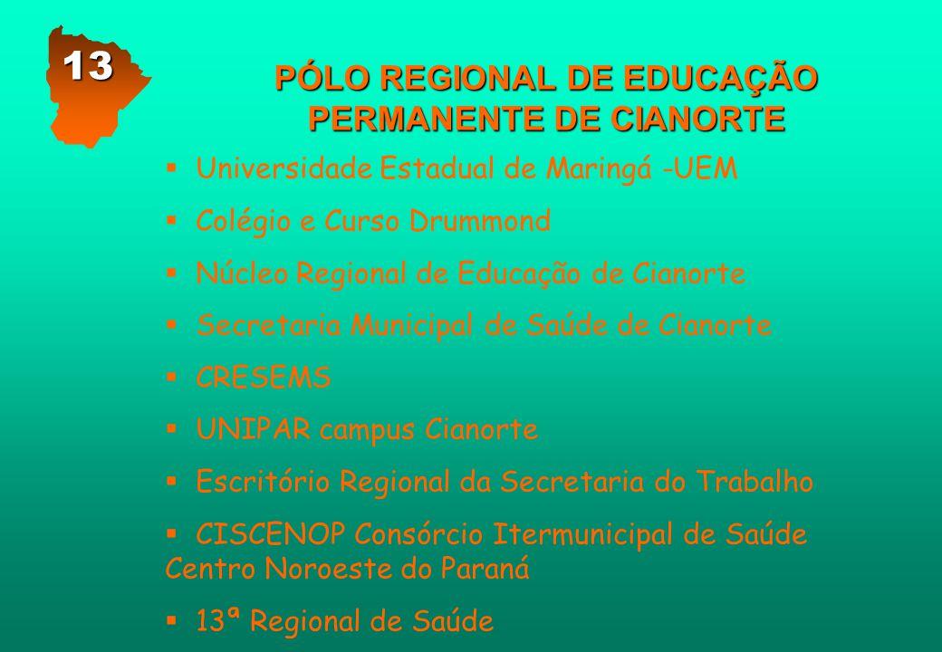 PÓLO REGIONAL DE EDUCAÇÃO PERMANENTE DE CIANORTE