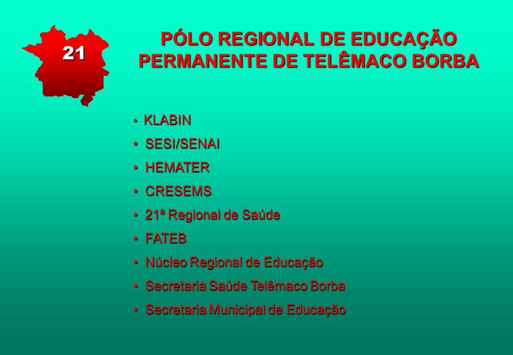 PÓLO REGIONAL DE EDUCAÇÃO PERMANENTE DE TELÊMACO BORBA