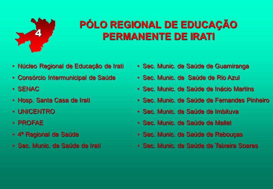 PÓLO REGIONAL DE EDUCAÇÃO PERMANENTE DE IRATI
