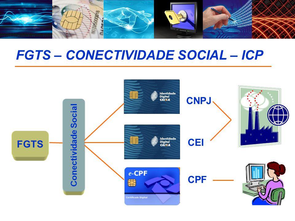 FGTS – CONECTIVIDADE SOCIAL – ICP