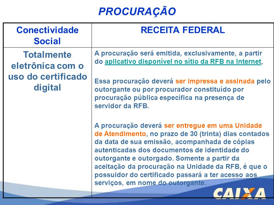 Totalmente eletrônica com o uso do certificado digital