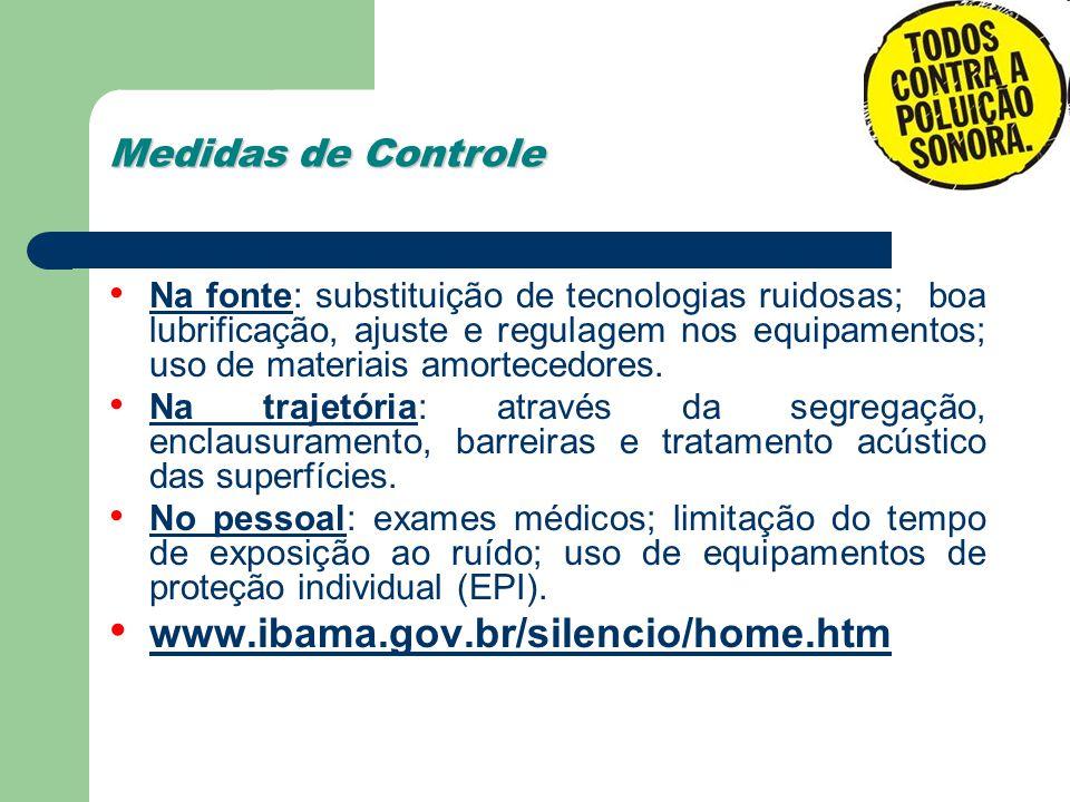 www.ibama.gov.br/silencio/home.htm Medidas de Controle