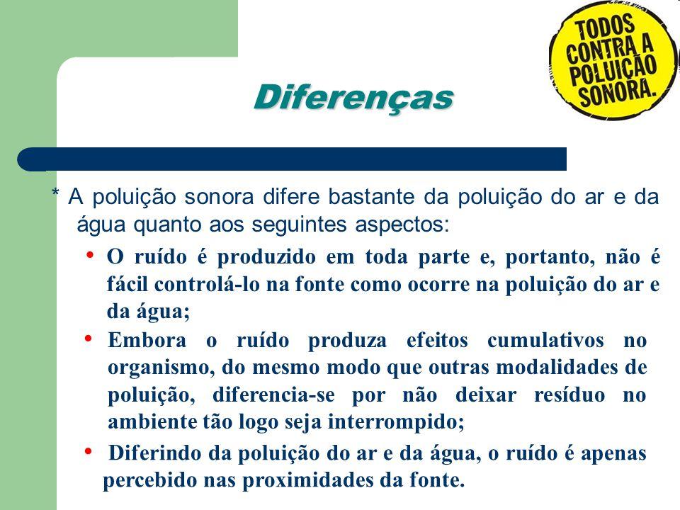 Diferenças * A poluição sonora difere bastante da poluição do ar e da água quanto aos seguintes aspectos: