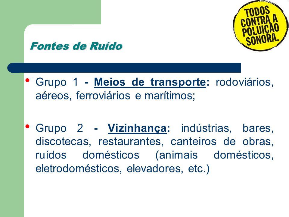 Fontes de Ruído Grupo 1 - Meios de transporte: rodoviários, aéreos, ferroviários e marítimos;