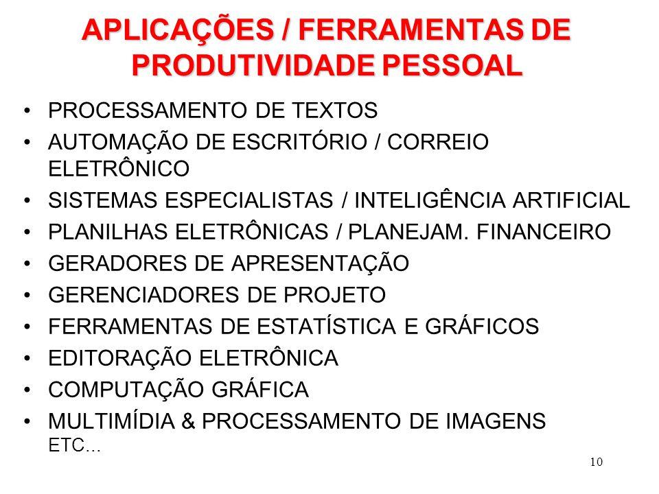 APLICAÇÕES / FERRAMENTAS DE PRODUTIVIDADE PESSOAL
