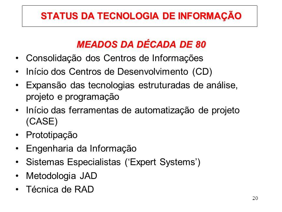 STATUS DA TECNOLOGIA DE INFORMAÇÃO