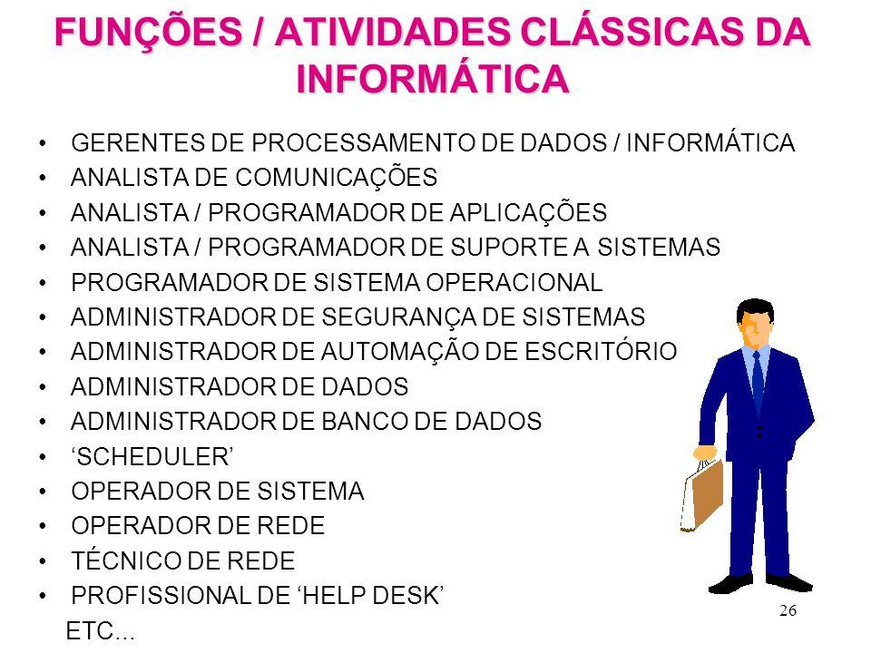 FUNÇÕES / ATIVIDADES CLÁSSICAS DA INFORMÁTICA
