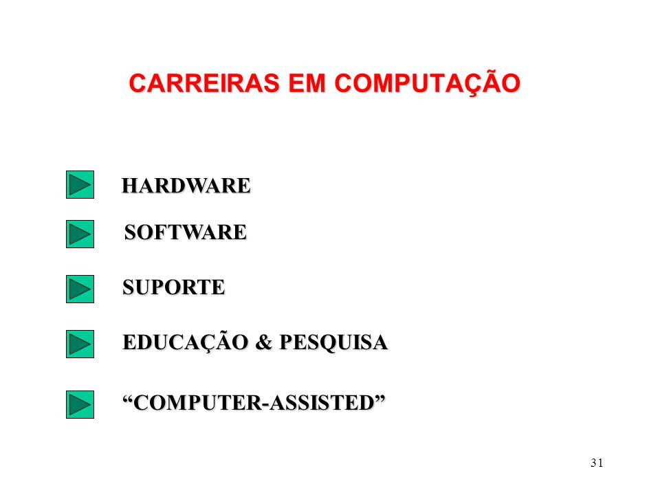 CARREIRAS EM COMPUTAÇÃO