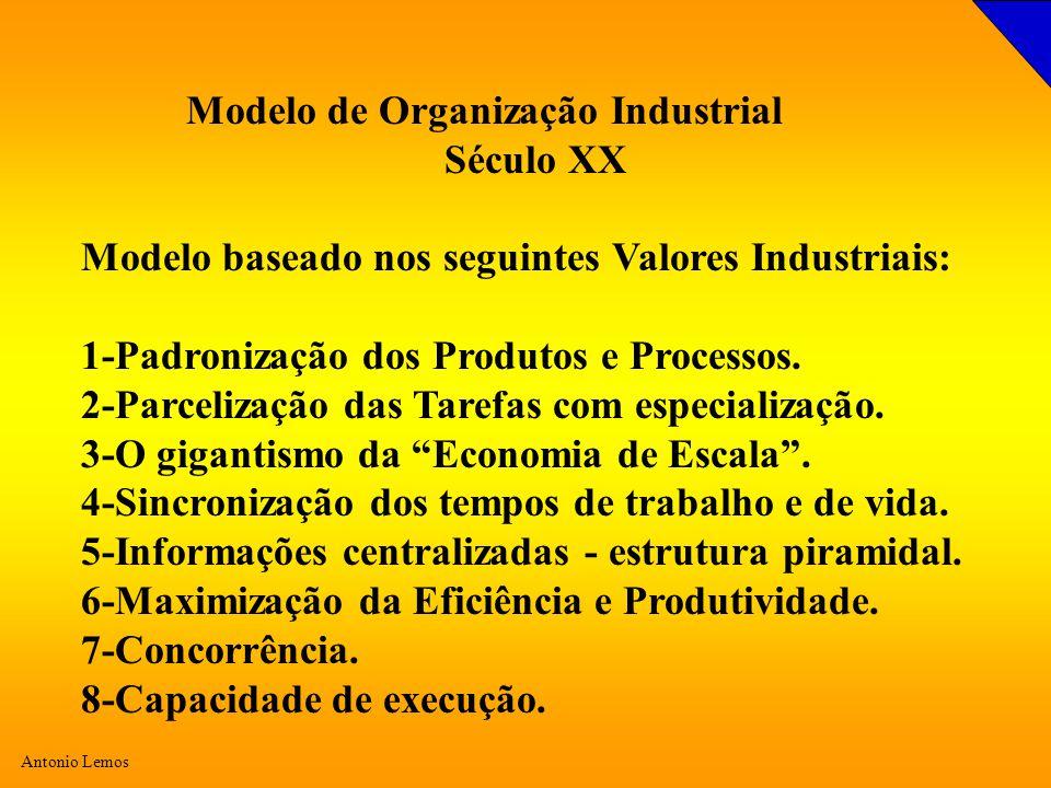 Modelo de Organização Industrial