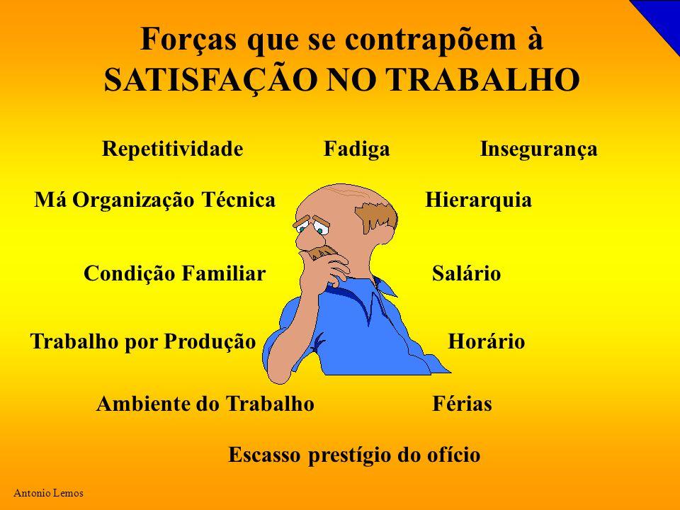Forças que se contrapõem à SATISFAÇÃO NO TRABALHO