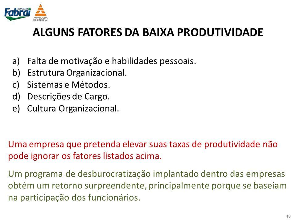 ALGUNS FATORES DA BAIXA PRODUTIVIDADE