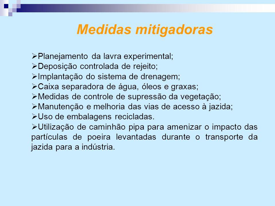 Medidas mitigadoras Planejamento da lavra experimental;