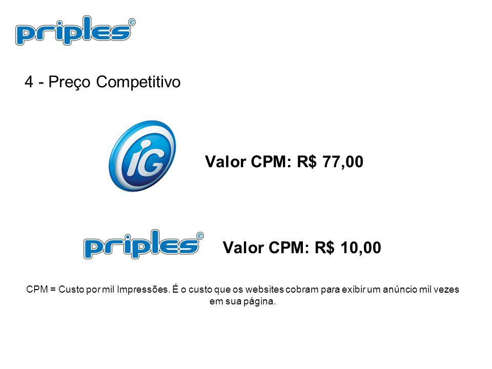 4 - Preço Competitivo Valor CPM: R$ 77,00 Valor CPM: R$ 10,00
