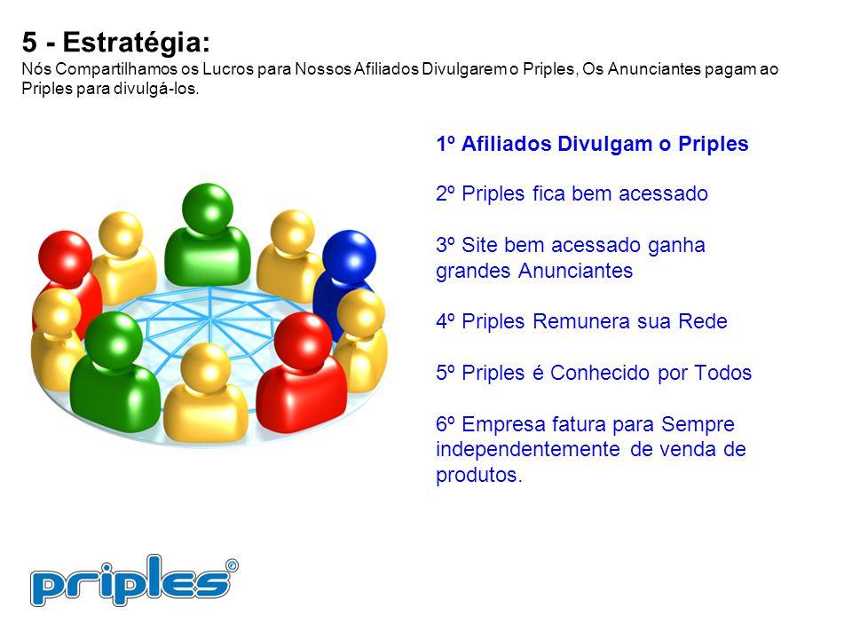5 - Estratégia: 1º Afiliados Divulgam o Priples