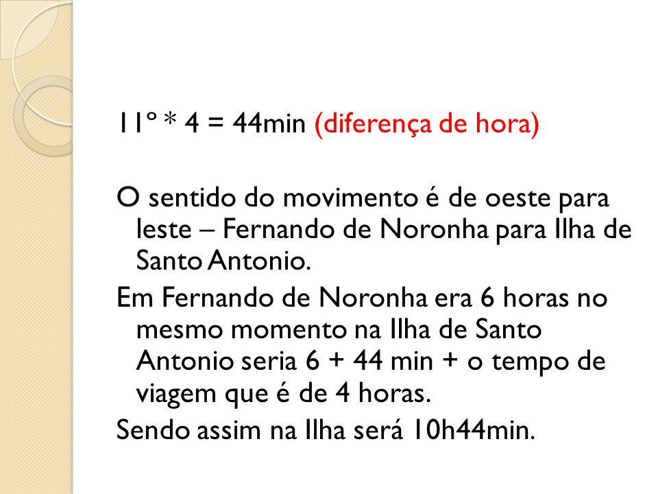 11º * 4 = 44min (diferença de hora) O sentido do movimento é de oeste para leste – Fernando de Noronha para Ilha de Santo Antonio.