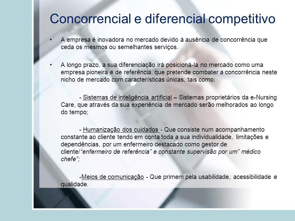 Concorrencial e diferencial competitivo