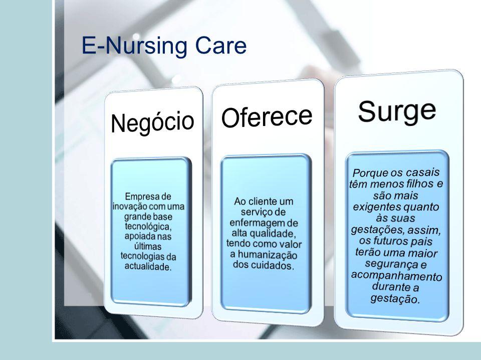 Negócio Oferece Surge E-Nursing Care