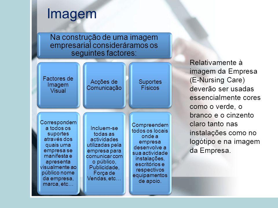 Factores de Imagem Visual