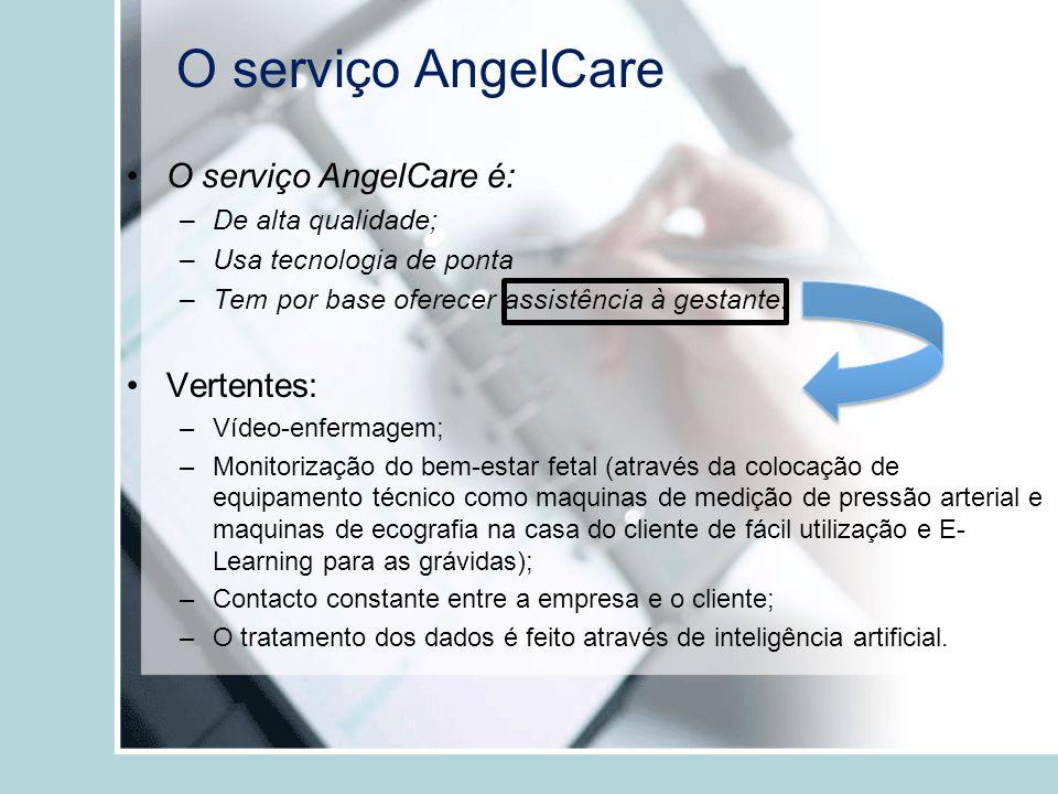 O serviço AngelCare O serviço AngelCare é: Vertentes: