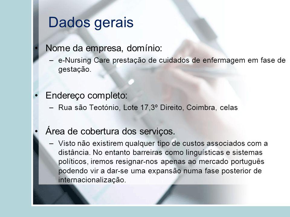 Dados gerais Nome da empresa, domínio: Endereço completo:
