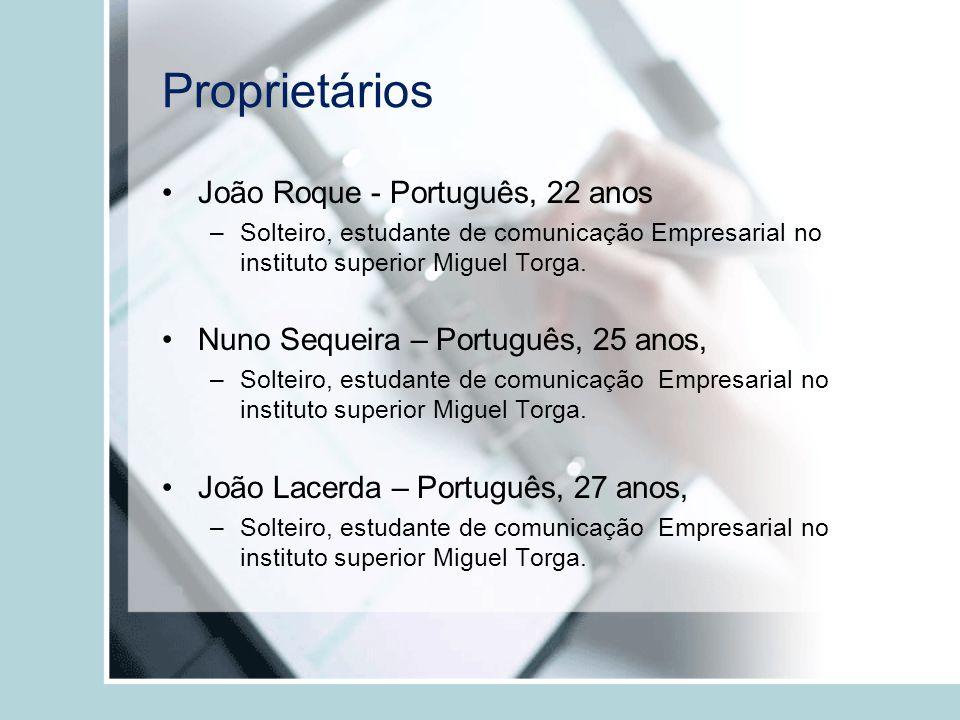 Proprietários João Roque - Português, 22 anos